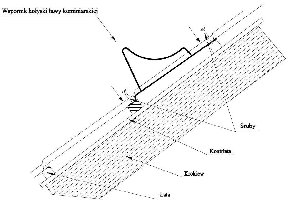 Instrukcja montażu stopnia kominiarskiego do blachy dachówkowej.